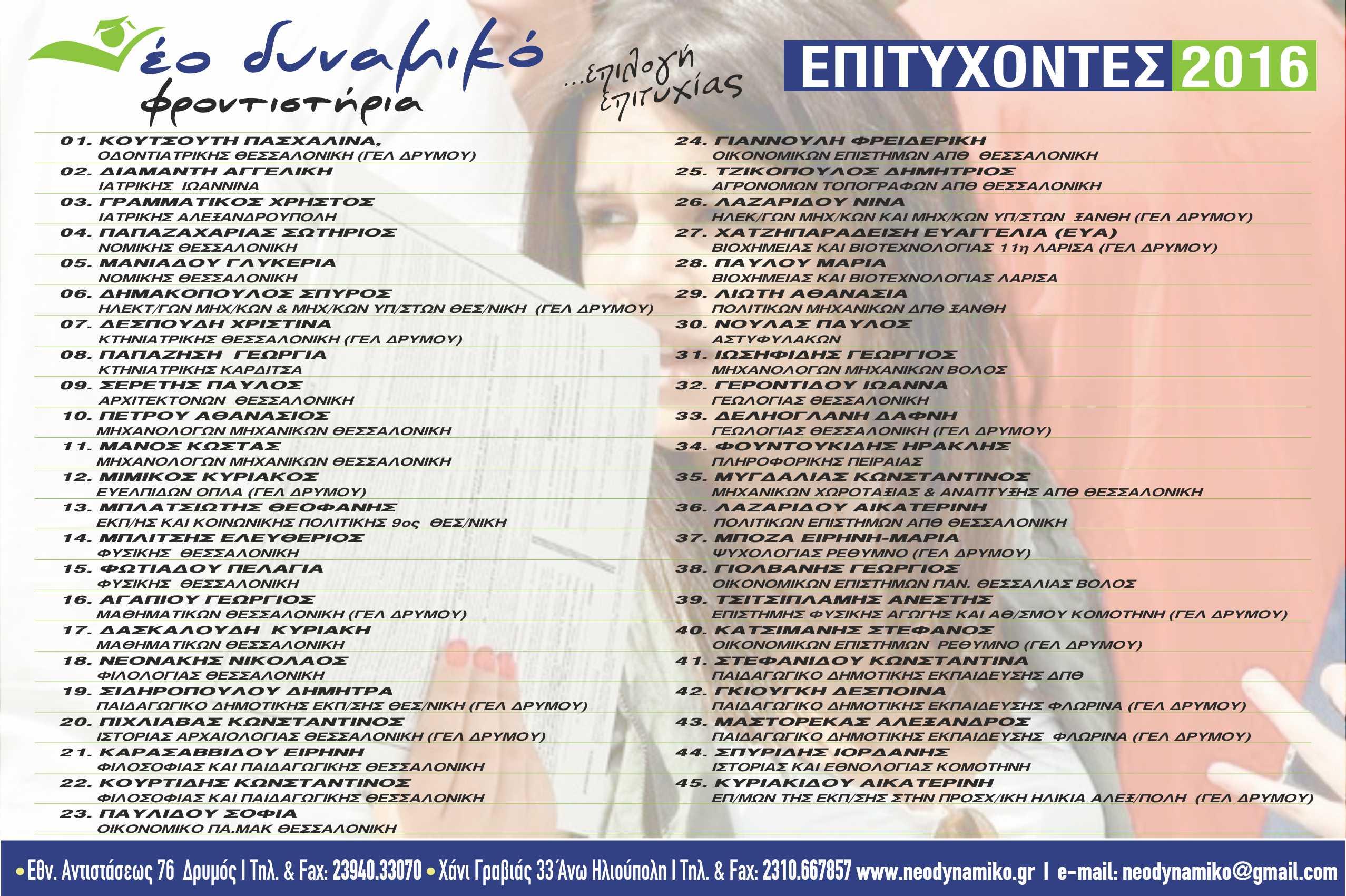 epityxontes-2016